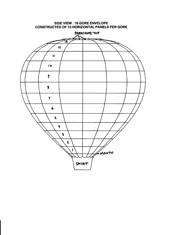 Hot Air Balloon Diagram Hot Air Balloon Diagram